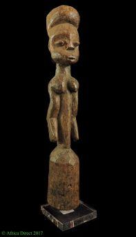 Lobi Bateba Thil Shrine Statue African Art Miniature